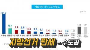 [영상] 일요서울TV 지방선거 특집 - 수도권 편
